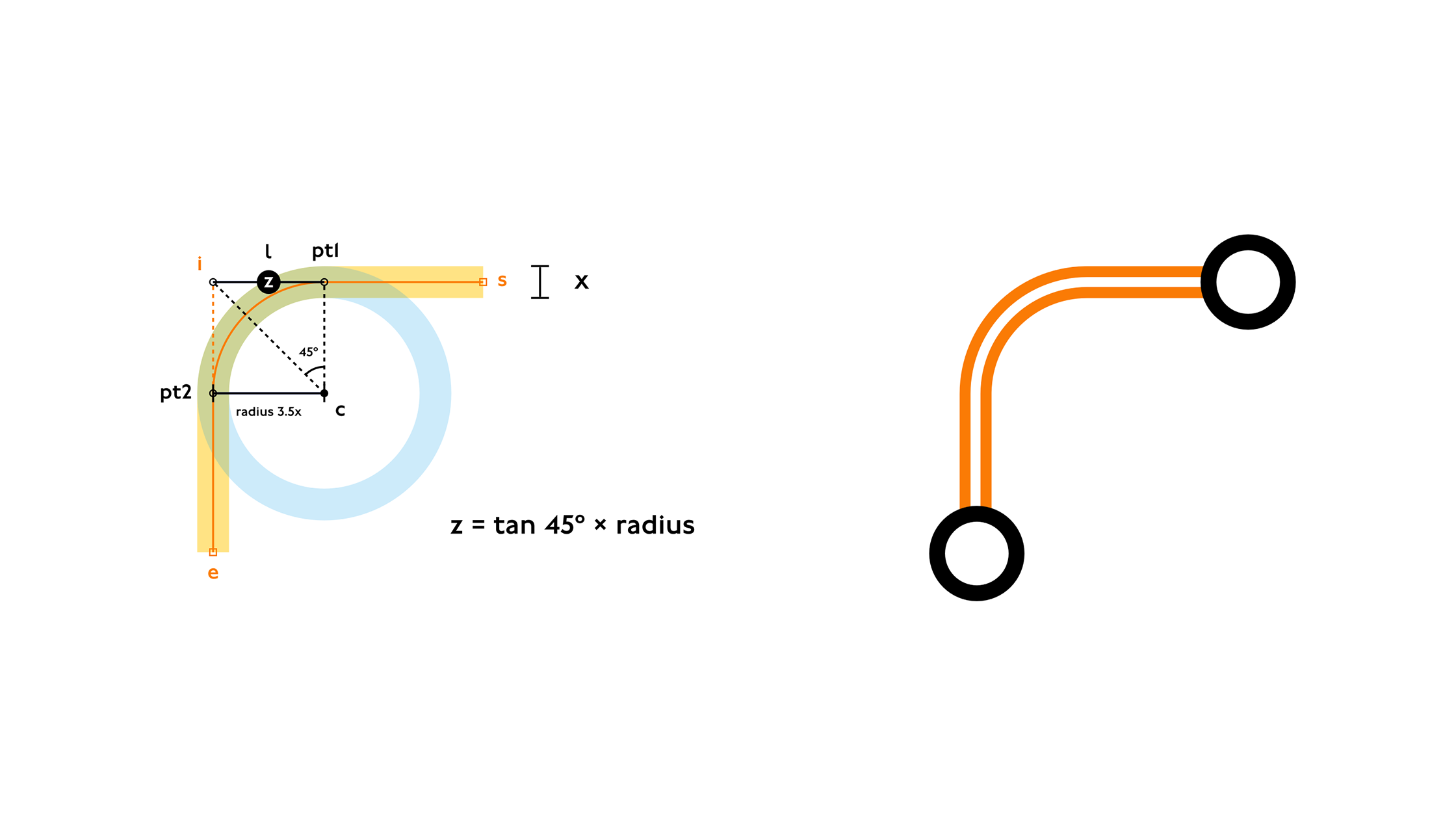 An image showing how curves are calculated and then shown in the app