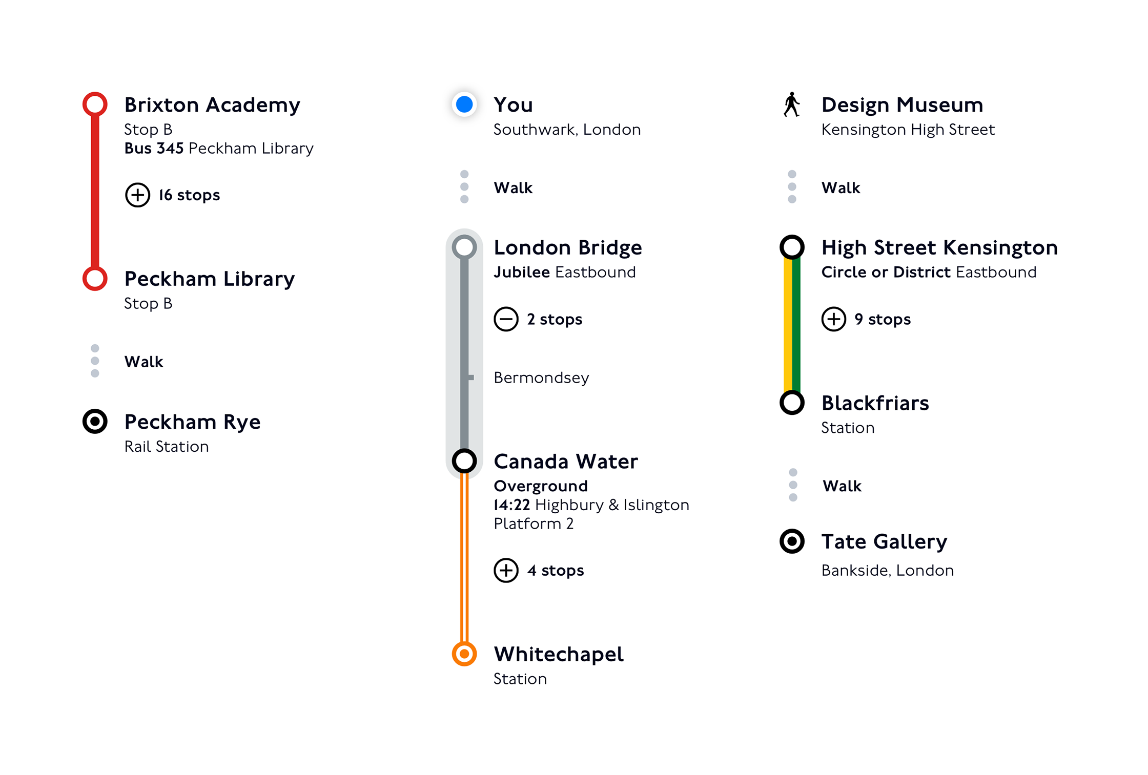 An image of journey routes using the same design language as used for the digital live Tube map