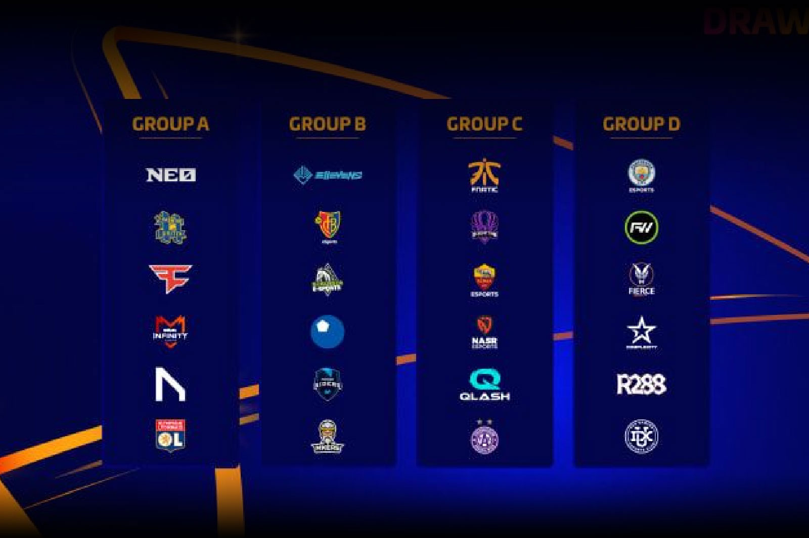 FIFA eClub World Cup 2020 groups.