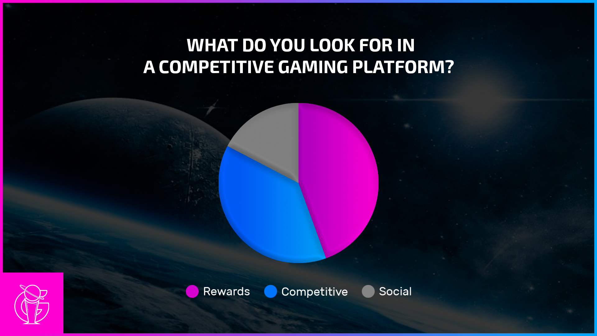 We asked our competitive gamers in IGGalaxy what they looked for in a competitive gaming platform.