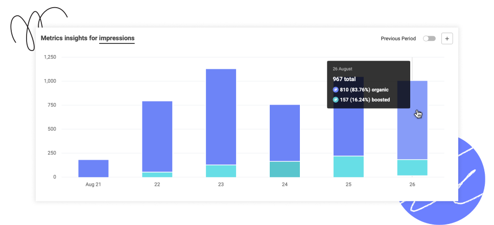 Introducing boosted post insights: Compare organic and paid results at a glance