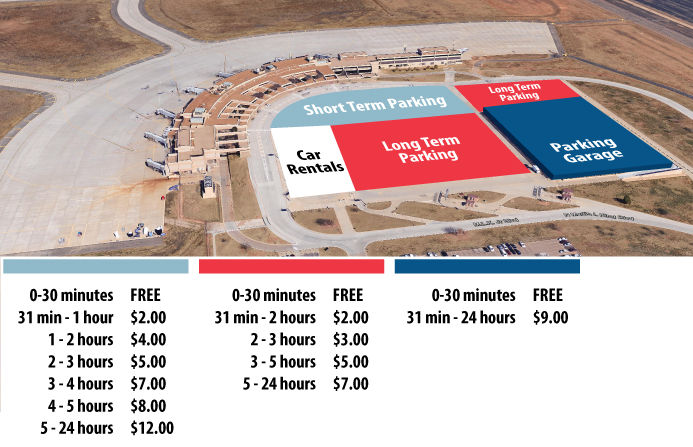 Lubbock Airport Parking Map