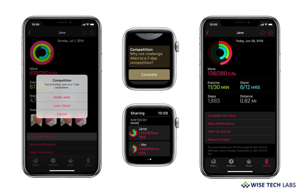 Apple watch community style gamification