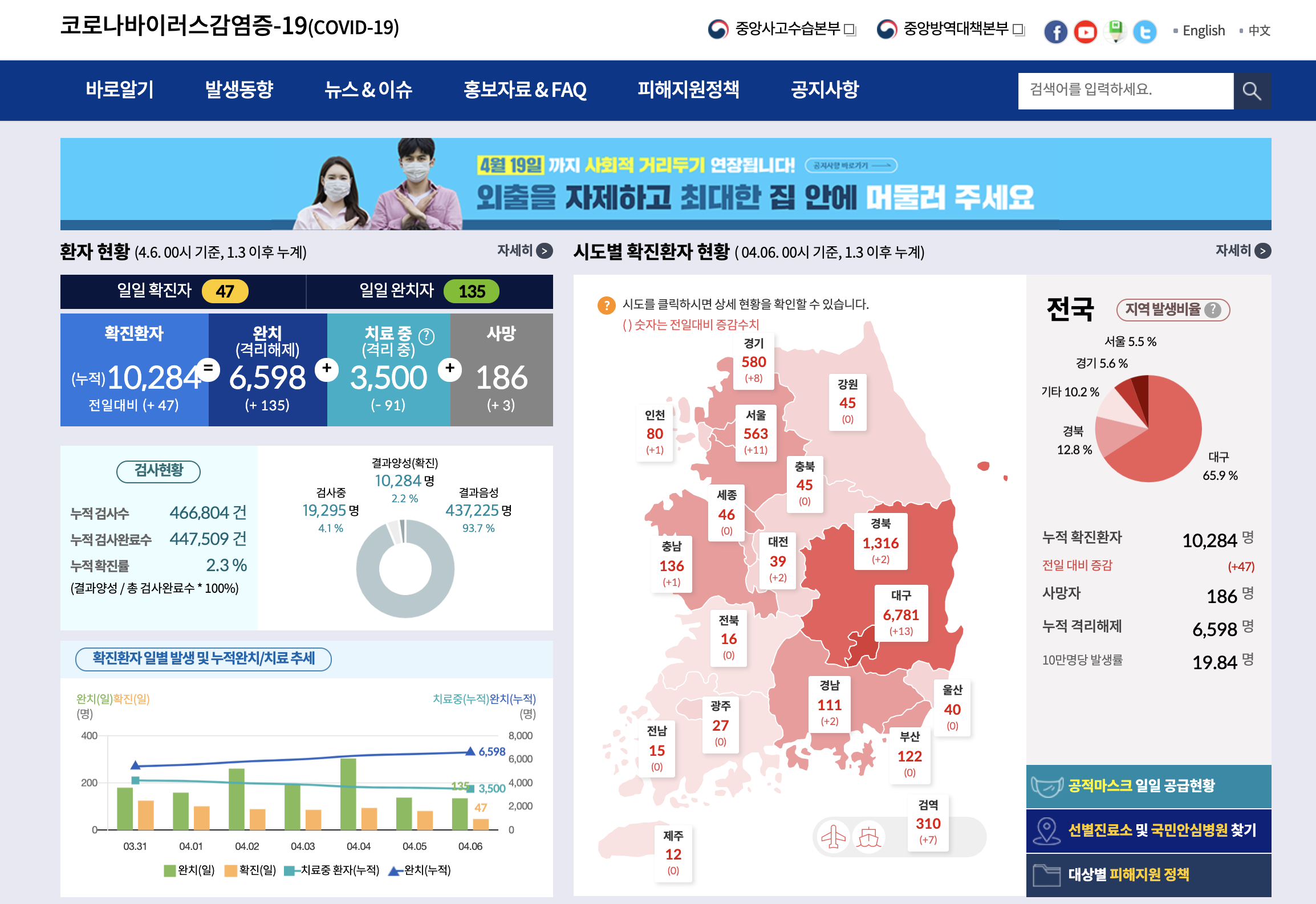 South Korean national government COVID-19 info homepage