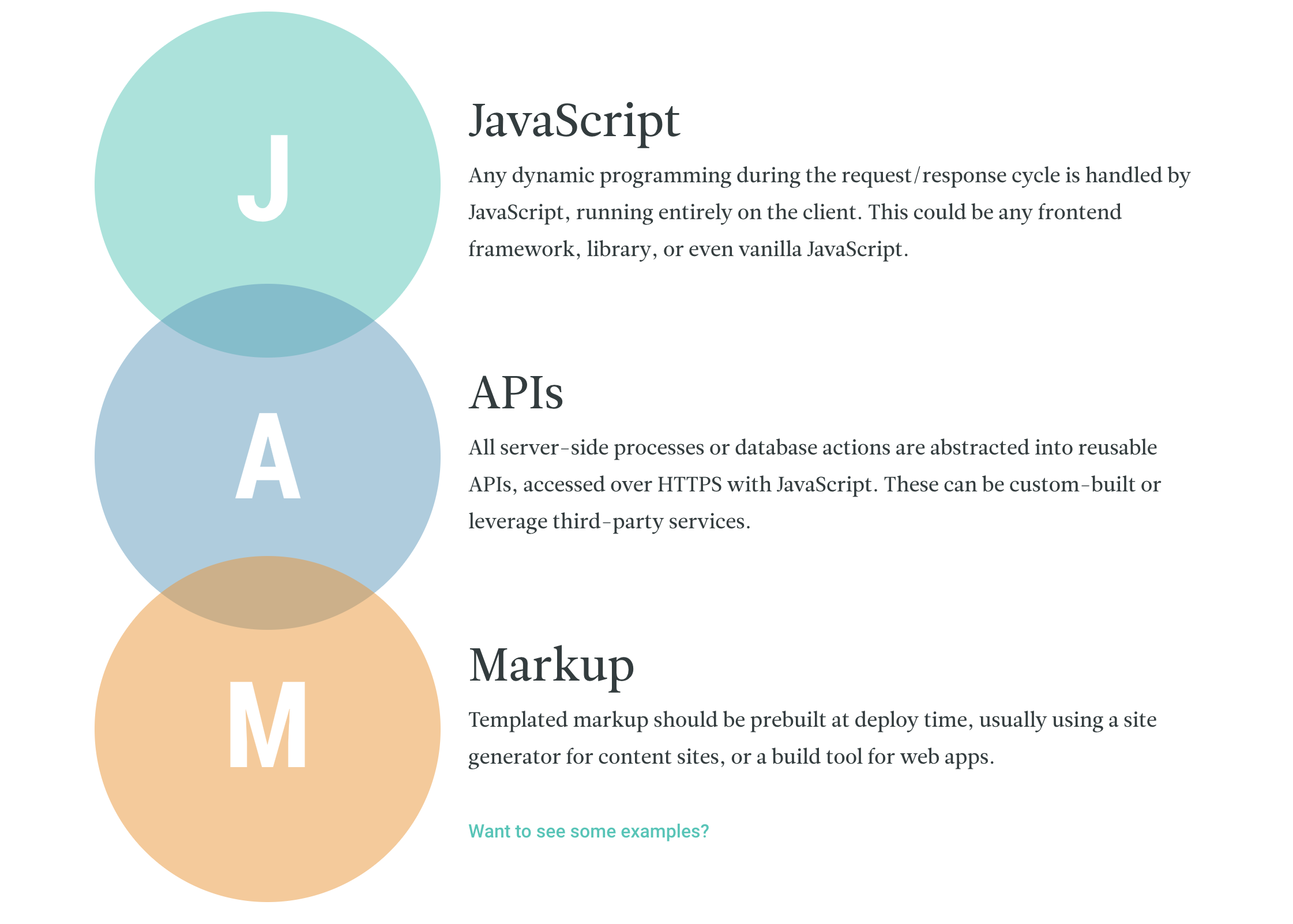 Snapshot from https://JAMstack.org/ breaking down the JAMstack