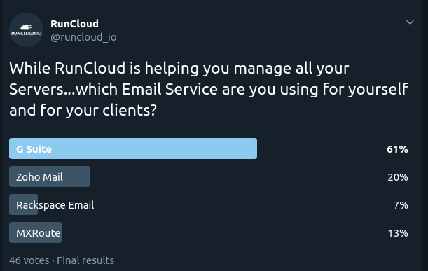 RunCloud Twitter Poll: Email Services
